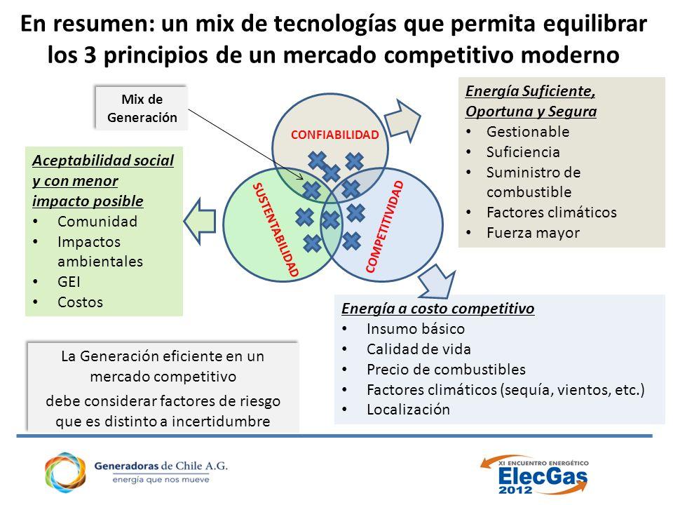 En resumen: un mix de tecnologías que permita equilibrar los 3 principios de un mercado competitivo moderno