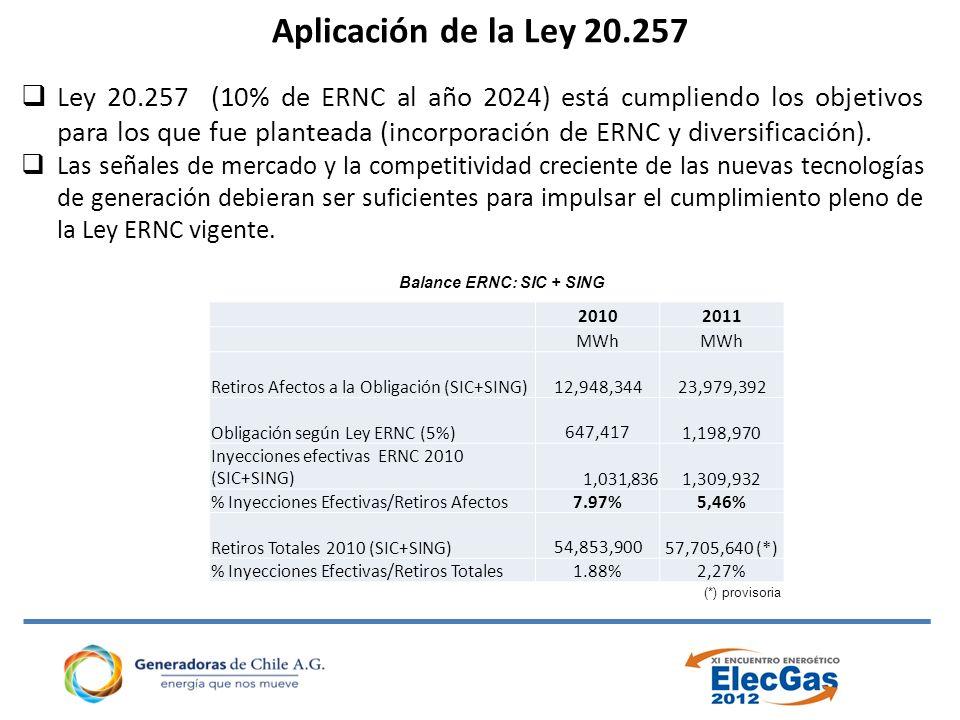 Aplicación de la Ley 20.257
