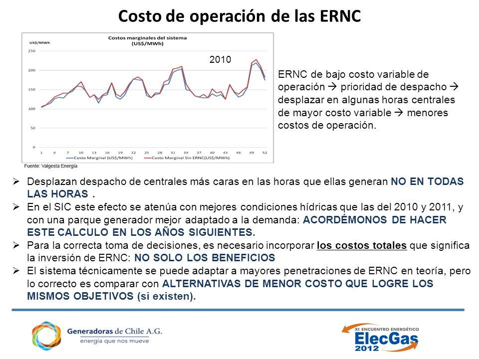 Costo de operación de las ERNC