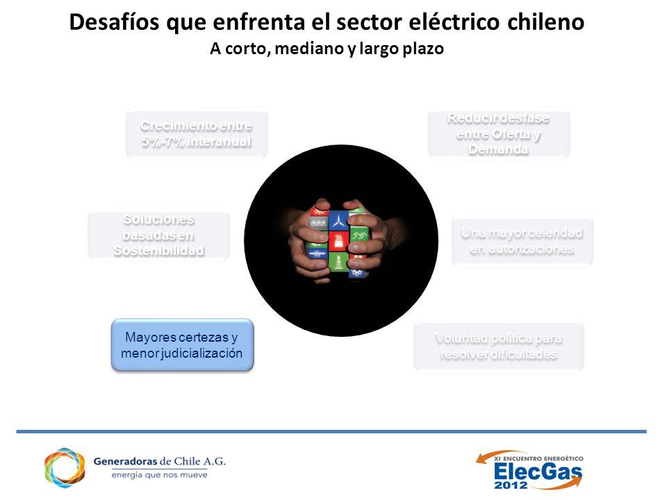 Desafíos que enfrenta el sector eléctrico chileno A corto, mediano y largo plazo