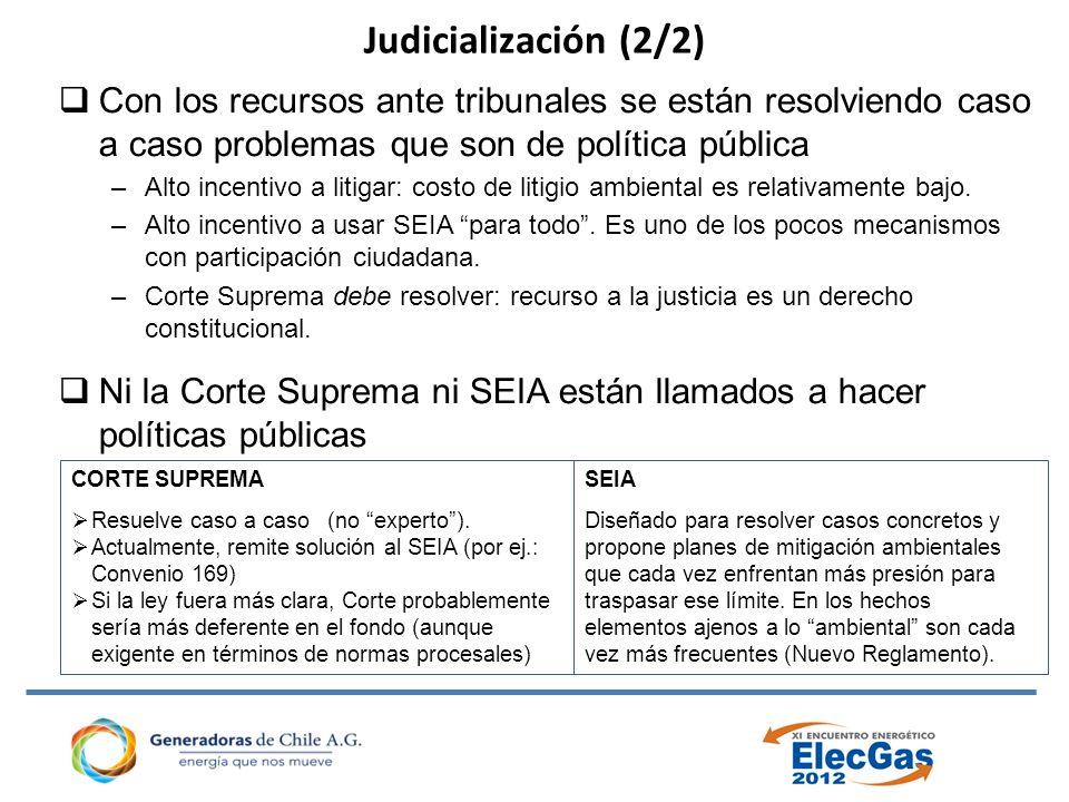 Judicialización (2/2) Con los recursos ante tribunales se están resolviendo caso a caso problemas que son de política pública.