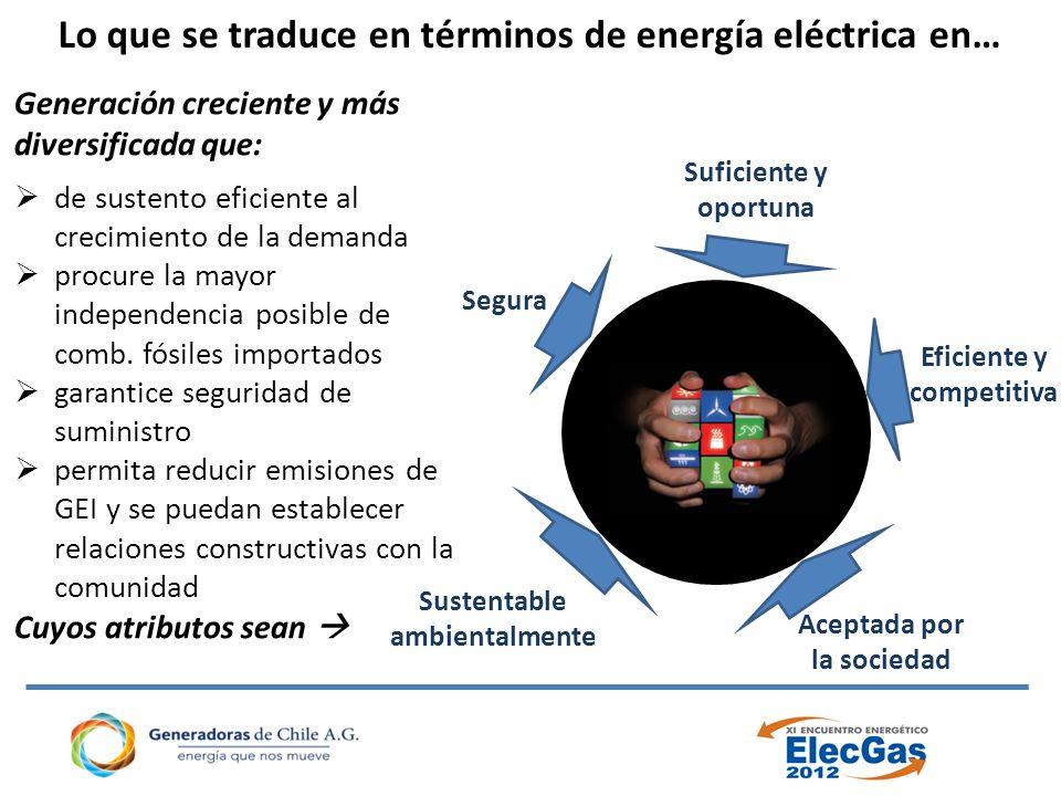 Lo que se traduce en términos de energía eléctrica en…