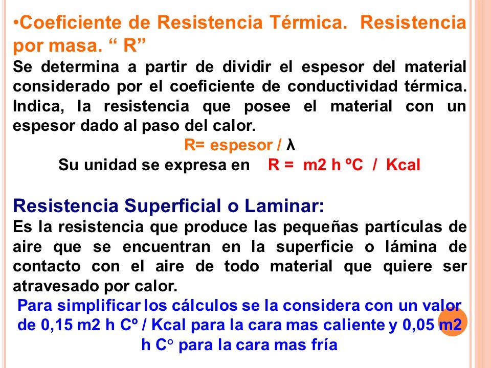 Su unidad se expresa en R = m2 h ºC / Kcal