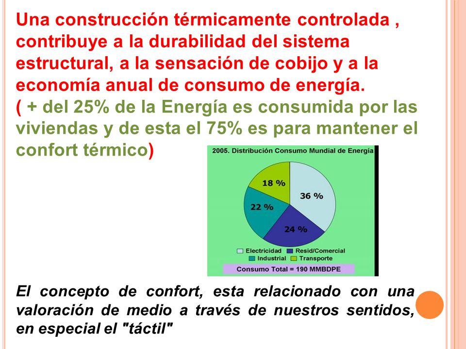 Una construcción térmicamente controlada , contribuye a la durabilidad del sistema estructural, a la sensación de cobijo y a la economía anual de consumo de energía.