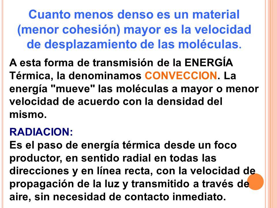 Cuanto menos denso es un material (menor cohesión) mayor es la velocidad de desplazamiento de las moléculas.