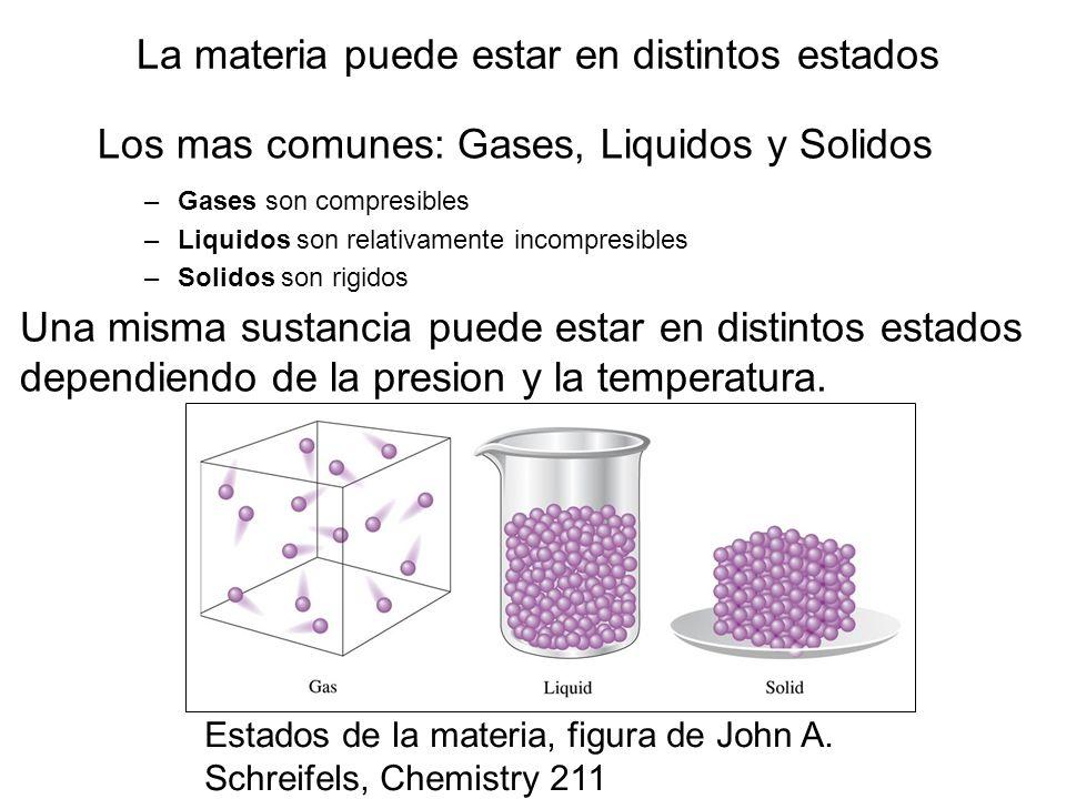 Los mas comunes: Gases, Liquidos y Solidos