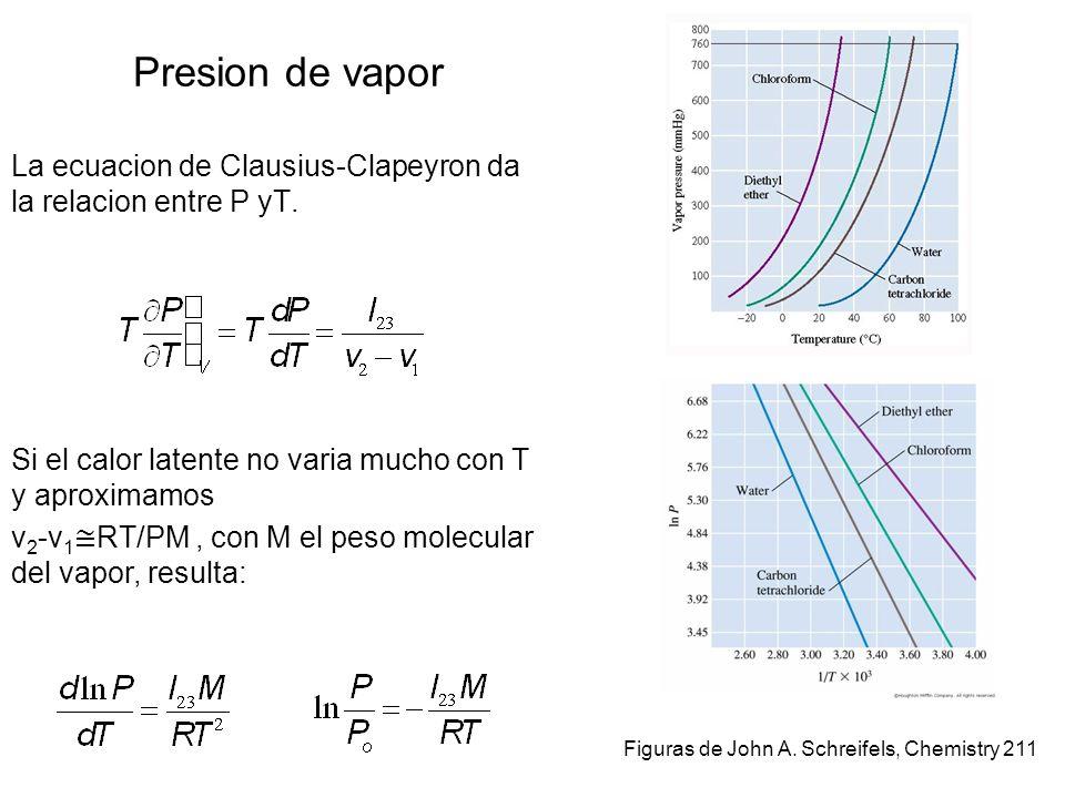 Presion de vapor La ecuacion de Clausius-Clapeyron da la relacion entre P yT. Si el calor latente no varia mucho con T y aproximamos.