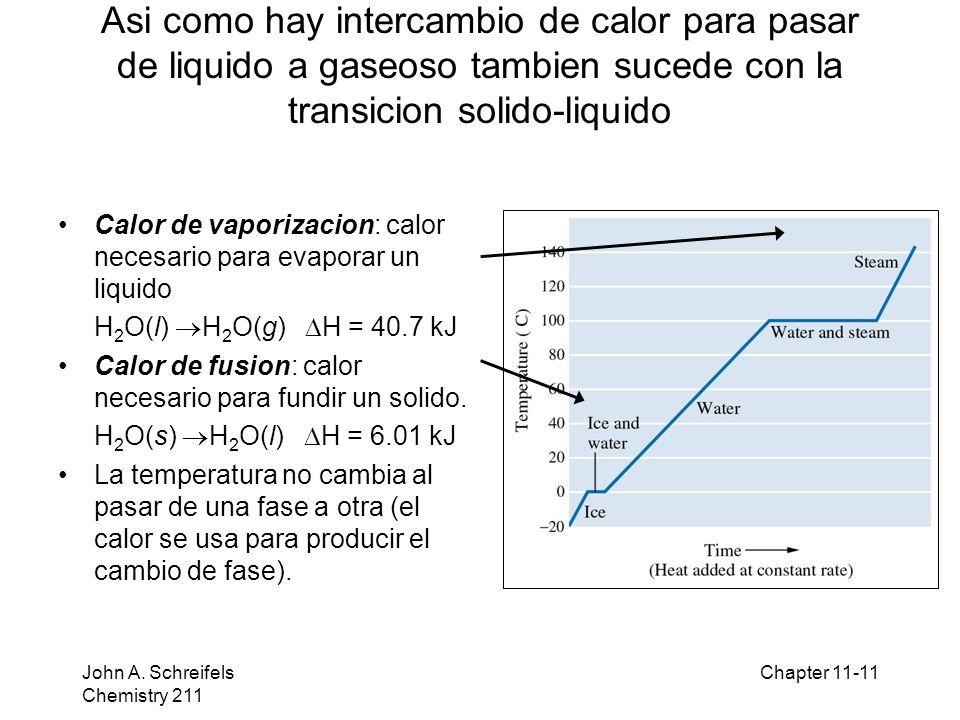 Asi como hay intercambio de calor para pasar de liquido a gaseoso tambien sucede con la transicion solido-liquido