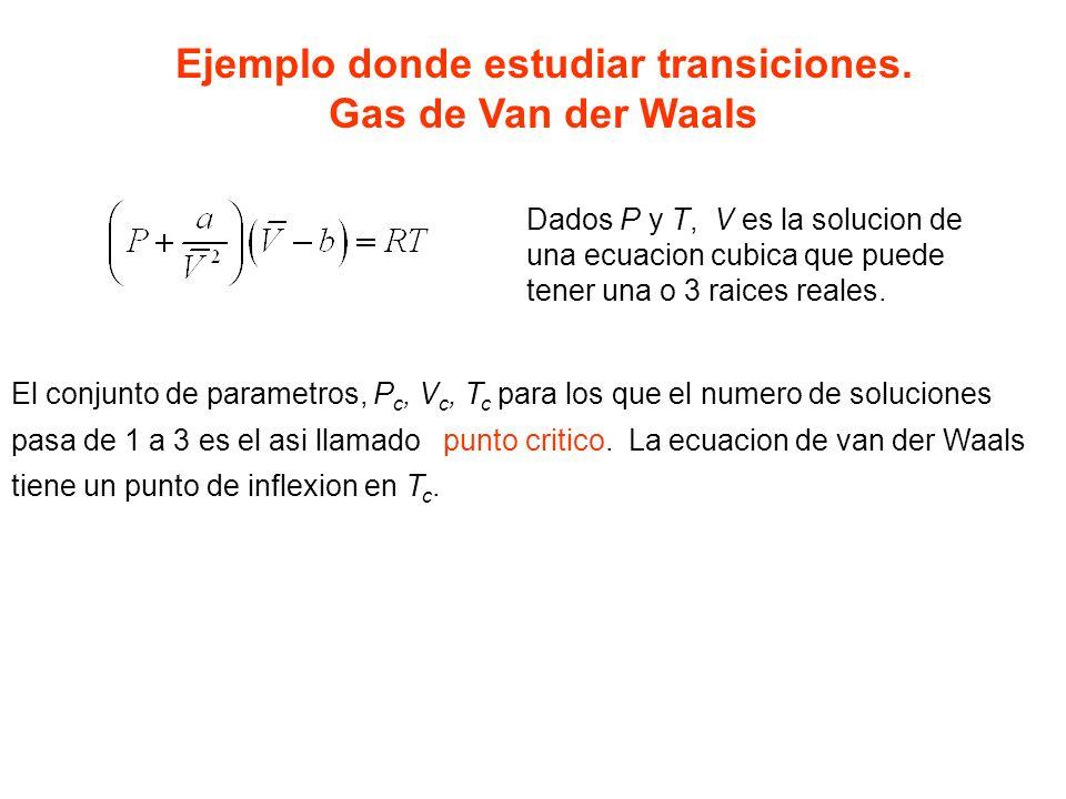 Ejemplo donde estudiar transiciones. Gas de Van der Waals