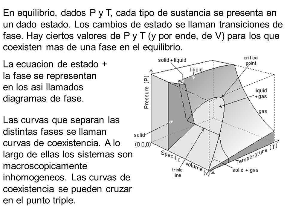 En equilibrio, dados P y T, cada tipo de sustancia se presenta en un dado estado. Los cambios de estado se llaman transiciones de fase. Hay ciertos valores de P y T (y por ende, de V) para los que coexisten mas de una fase en el equilibrio.