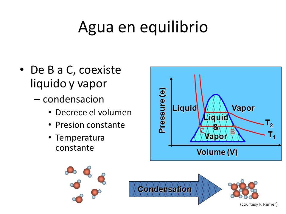Agua en equilibrio De B a C, coexiste liquido y vapor condensacion