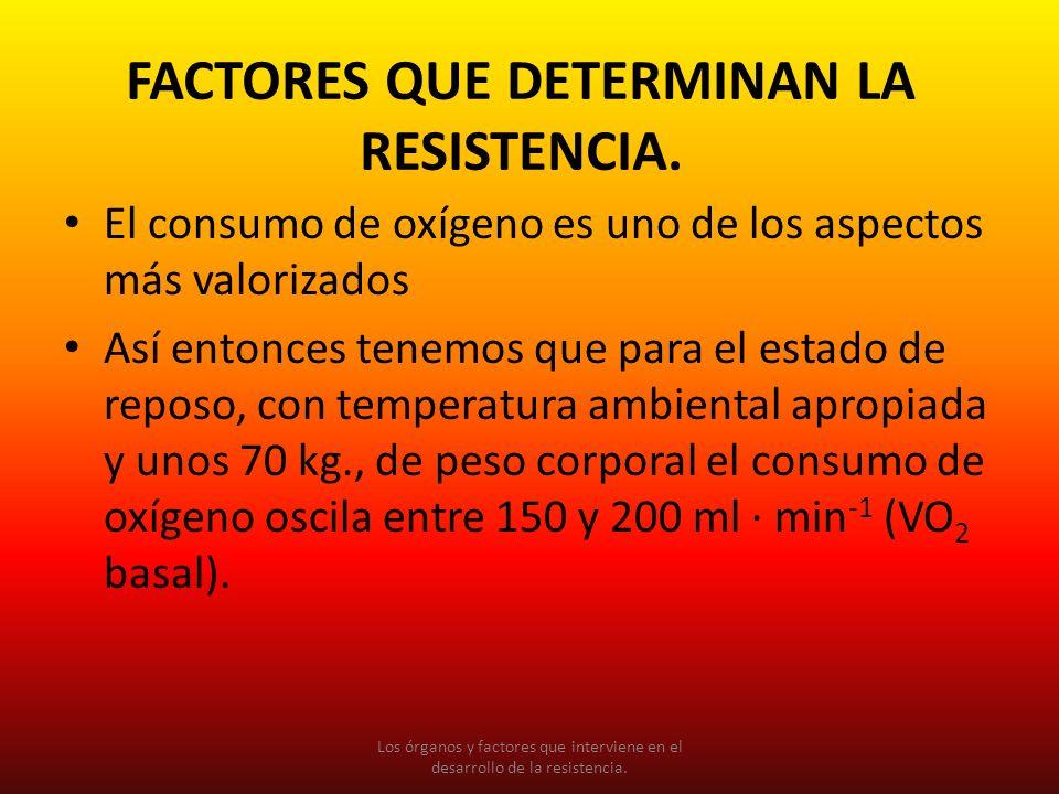 FACTORES QUE DETERMINAN LA RESISTENCIA.
