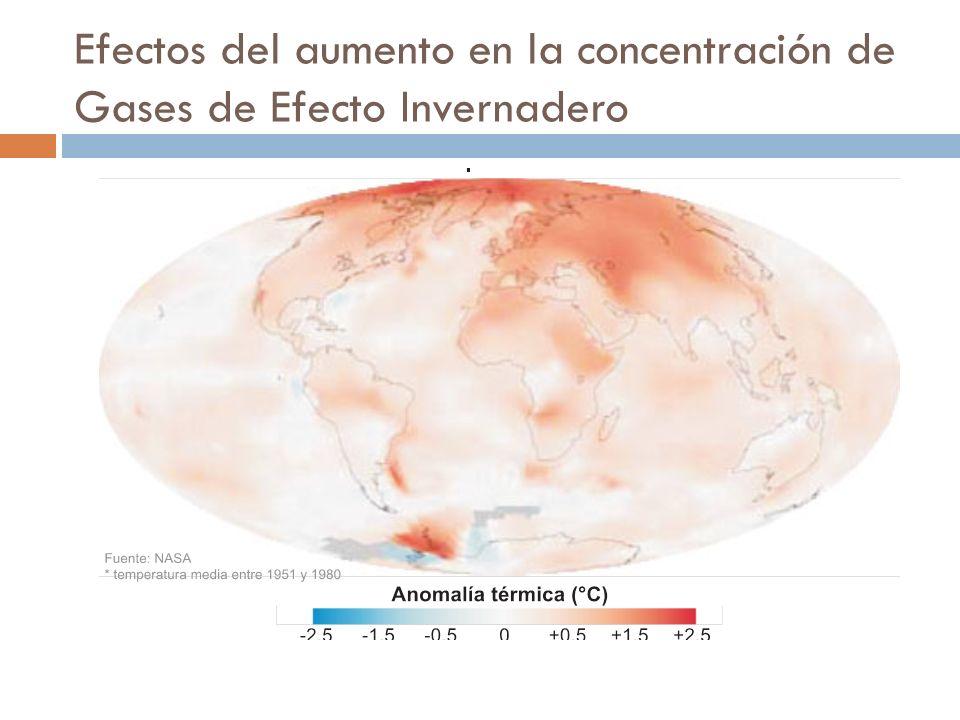 Efectos del aumento en la concentración de Gases de Efecto Invernadero