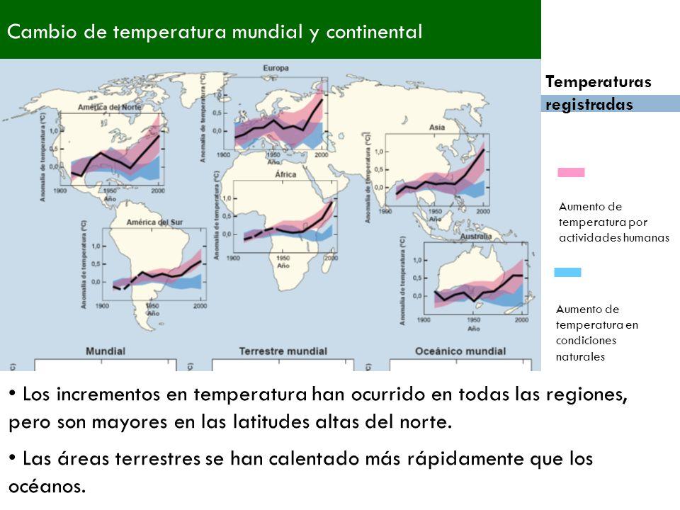 Cambio de temperatura mundial y continental