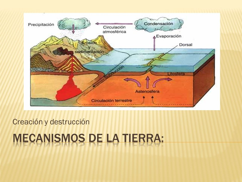 Mecanismos de la tierra: