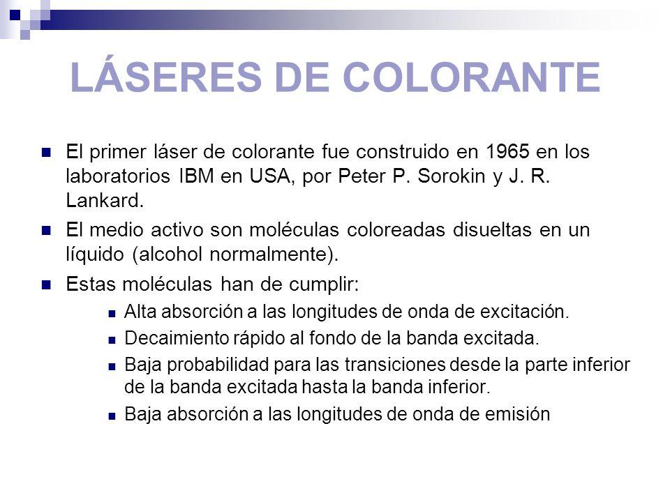 LÁSERES DE COLORANTE El primer láser de colorante fue construido en 1965 en los laboratorios IBM en USA, por Peter P. Sorokin y J. R. Lankard.