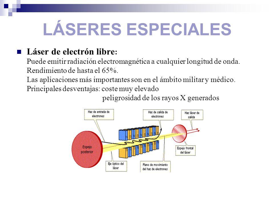 LÁSERES ESPECIALES Láser de electrón libre: