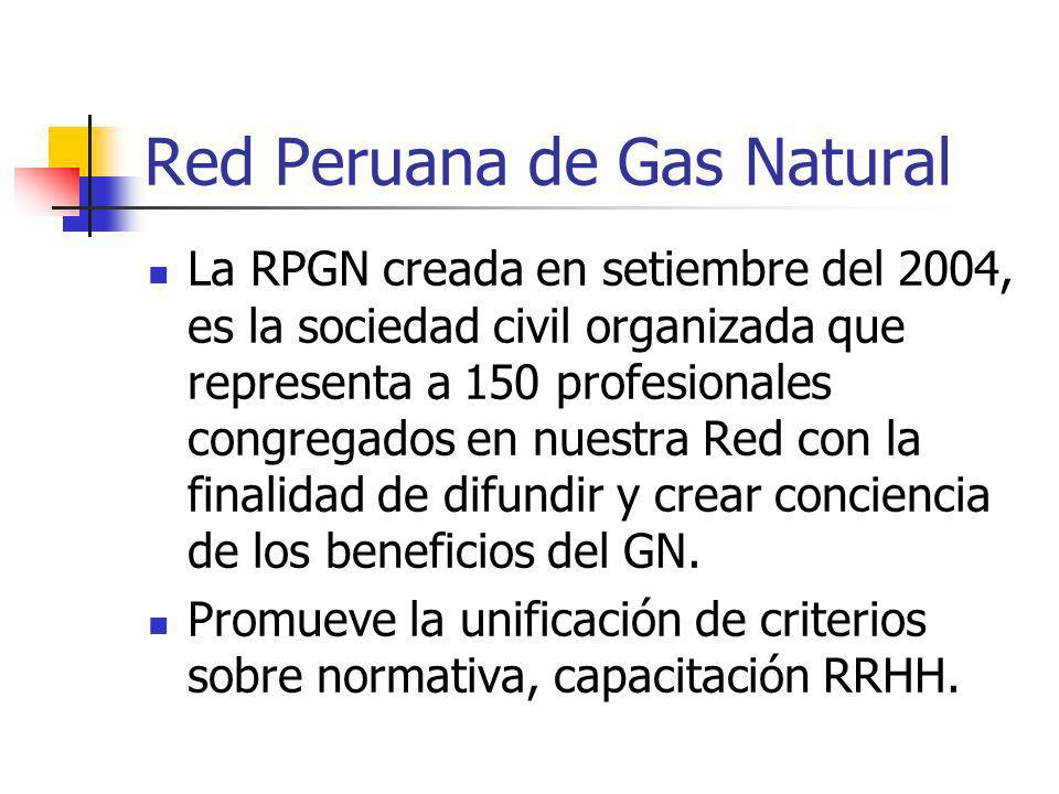 Red Peruana de Gas Natural