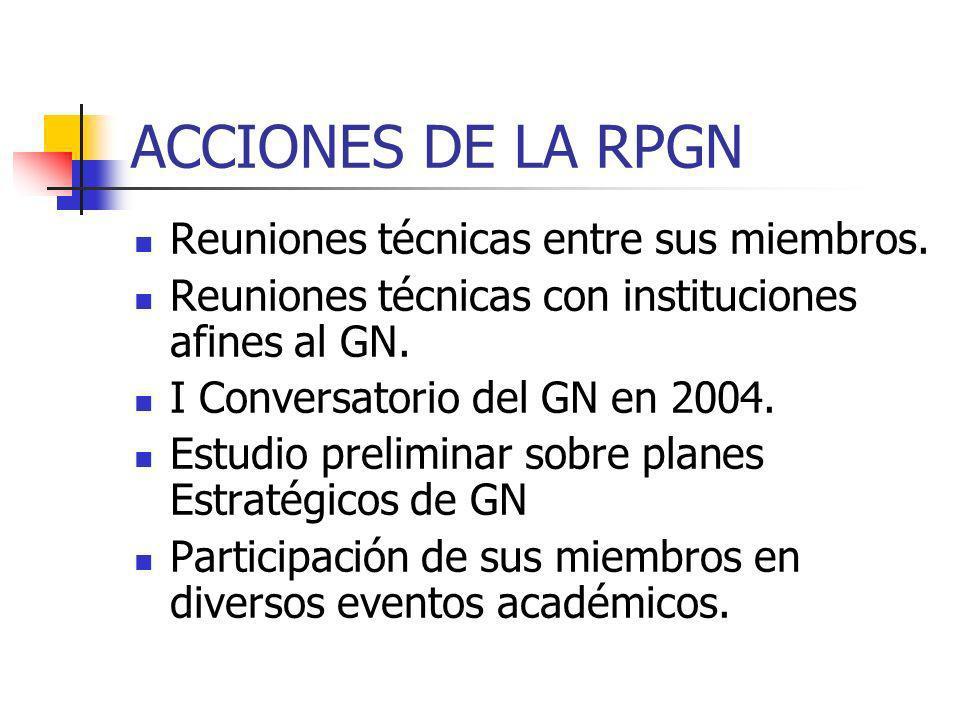 ACCIONES DE LA RPGN Reuniones técnicas entre sus miembros.