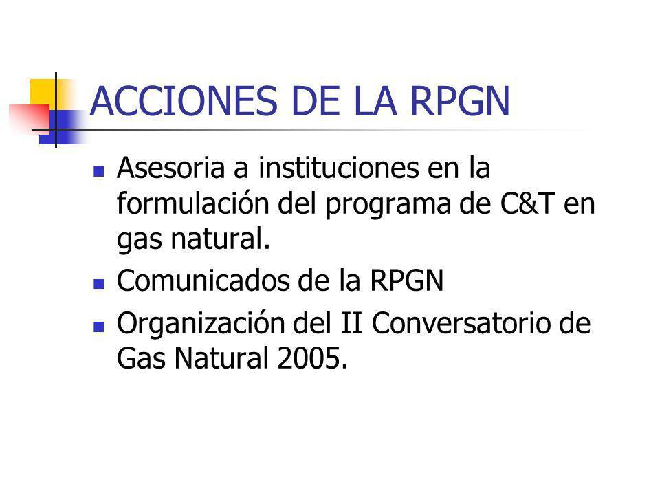 ACCIONES DE LA RPGN Asesoria a instituciones en la formulación del programa de C&T en gas natural. Comunicados de la RPGN.