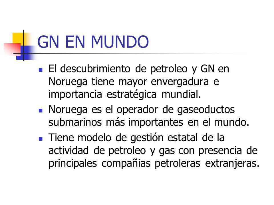 GN EN MUNDO El descubrimiento de petroleo y GN en Noruega tiene mayor envergadura e importancia estratégica mundial.