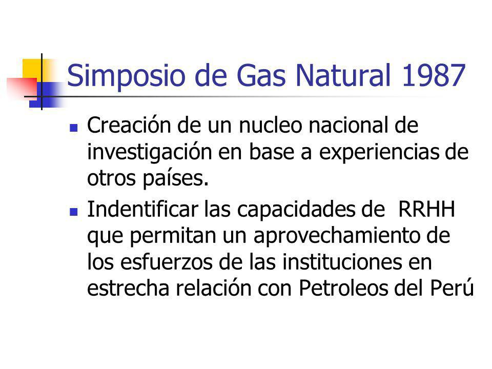 Simposio de Gas Natural 1987