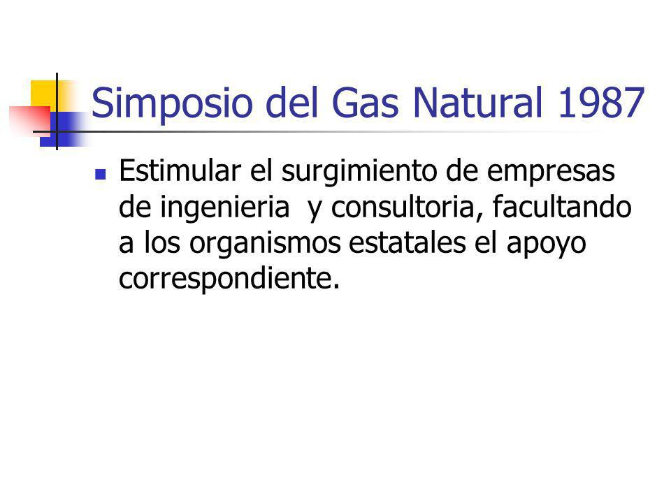 Simposio del Gas Natural 1987
