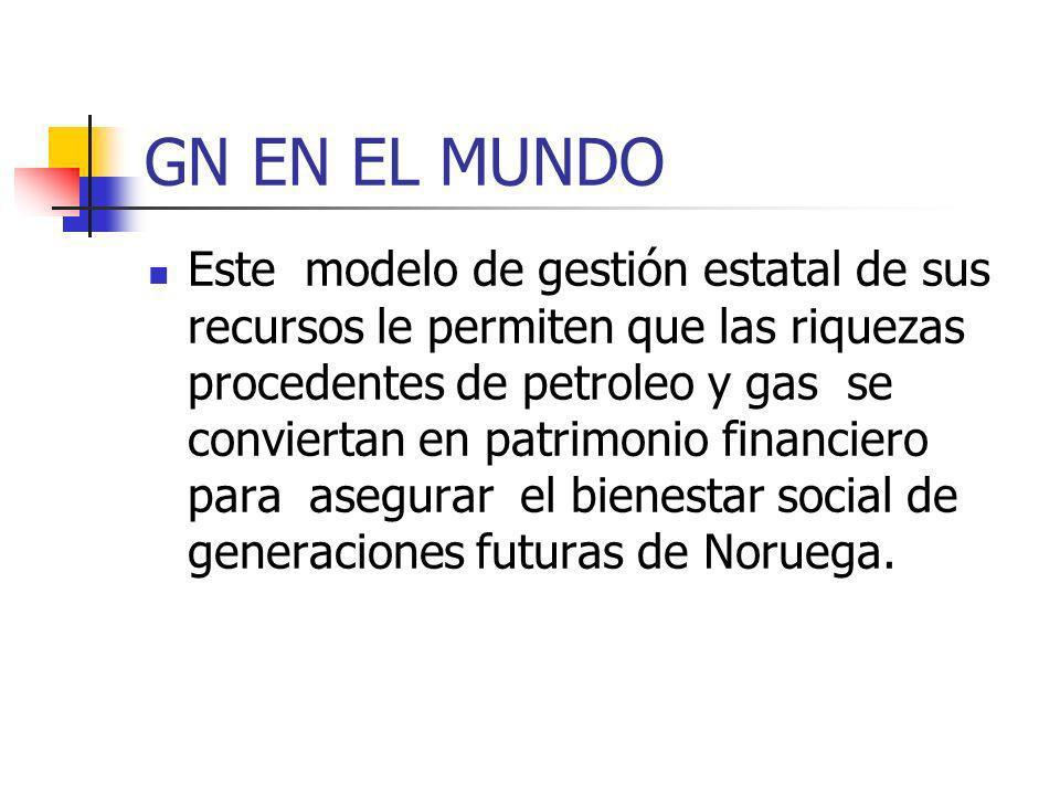 GN EN EL MUNDO