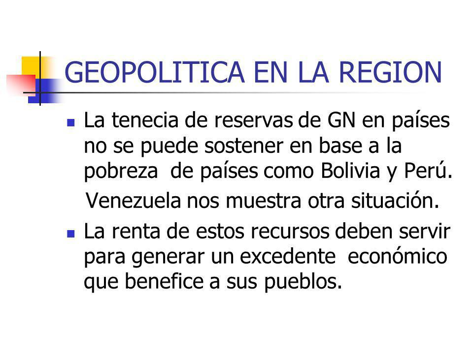 GEOPOLITICA EN LA REGION