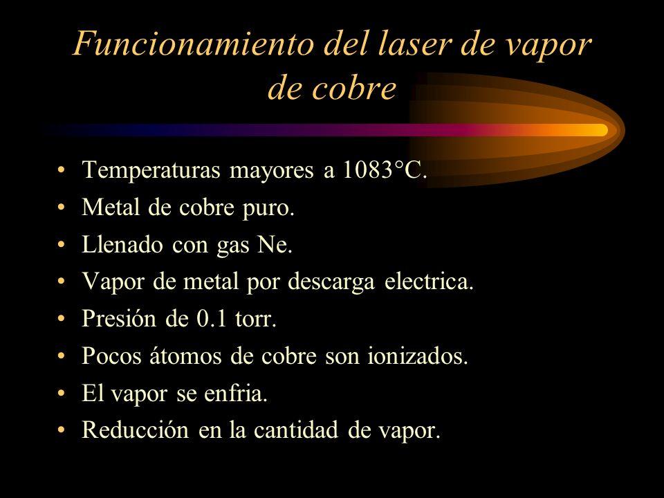 Funcionamiento del laser de vapor de cobre