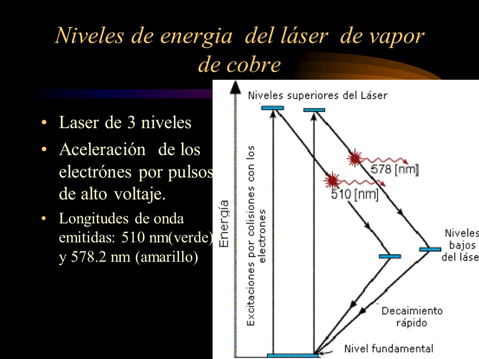 Niveles de energia del láser de vapor de cobre