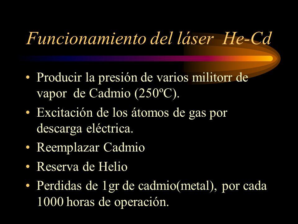 Funcionamiento del láser He-Cd