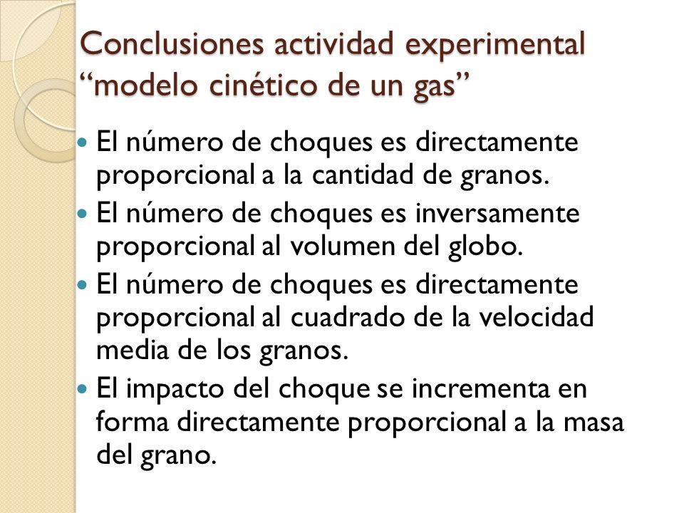Conclusiones actividad experimental modelo cinético de un gas