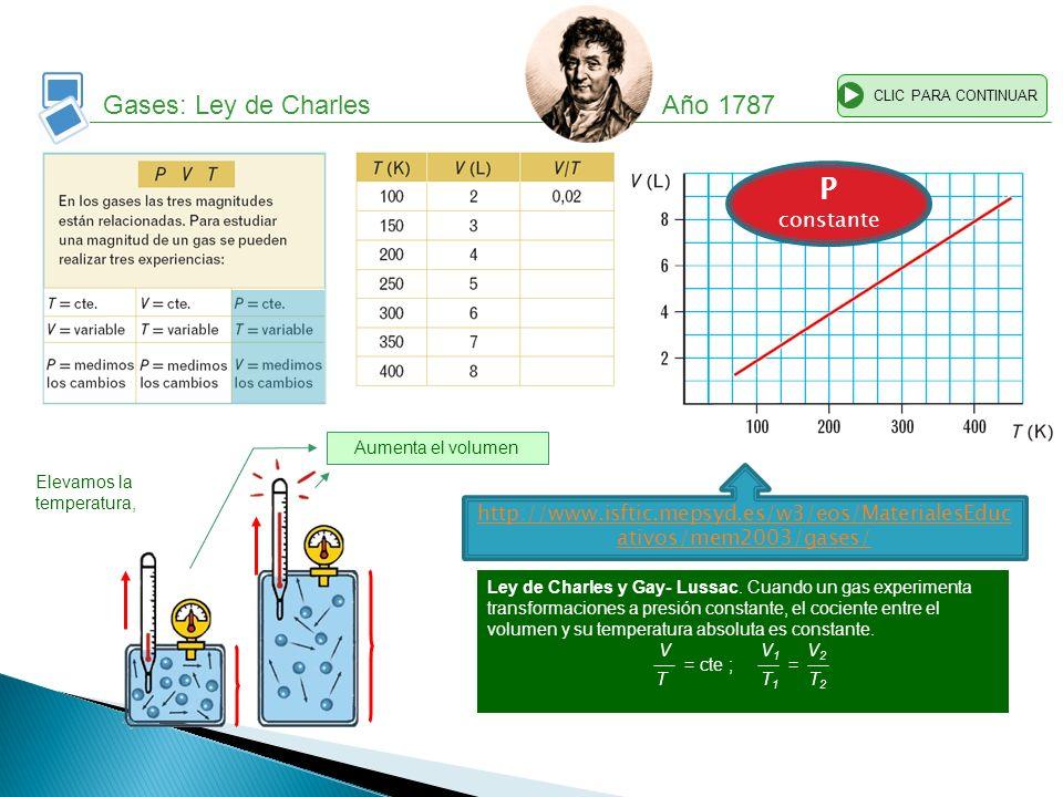 P constante Gases: Ley de Charles Año 1787