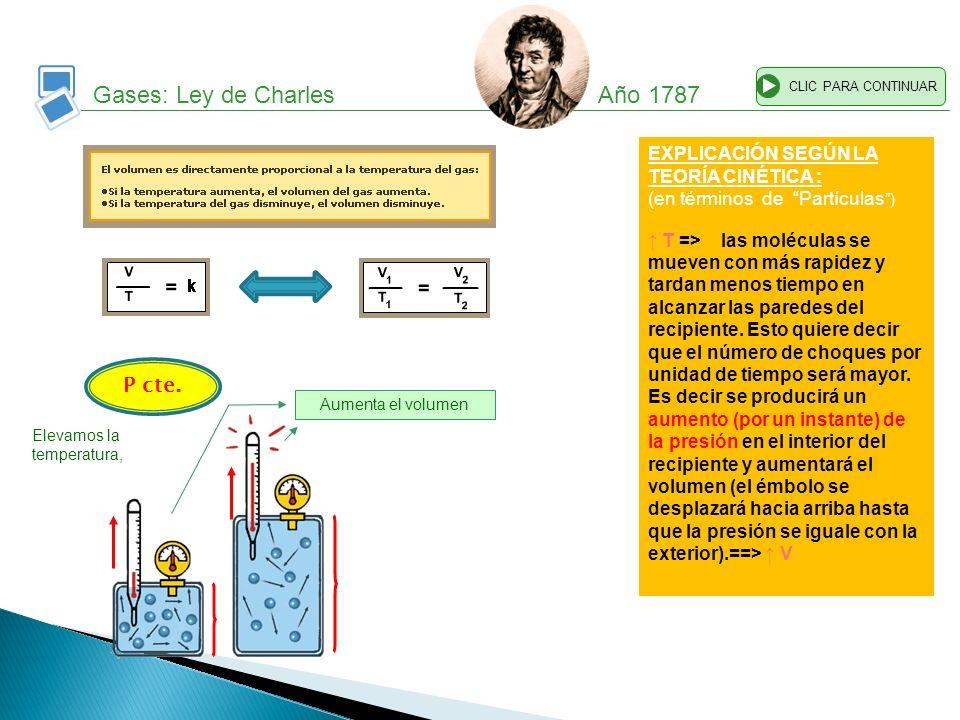 Gases: Ley de Charles Año 1787
