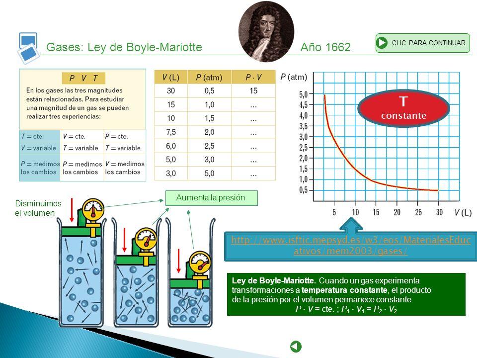 T constante Gases: Ley de Boyle-Mariotte Año 1662