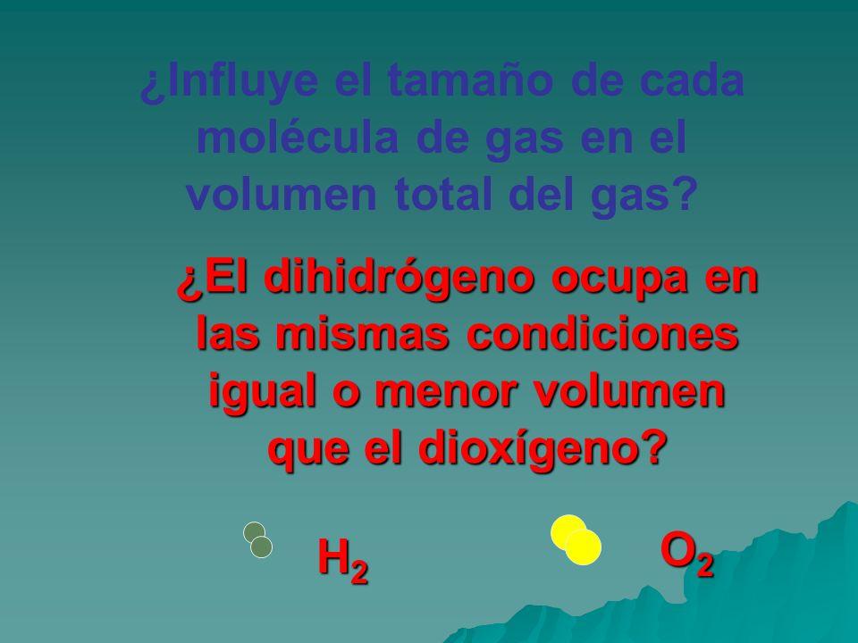 ¿Influye el tamaño de cada molécula de gas en el volumen total del gas