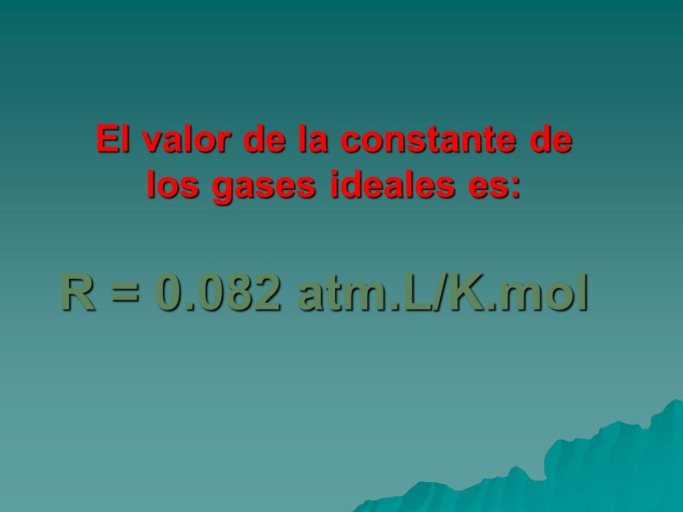 El valor de la constante de los gases ideales es: