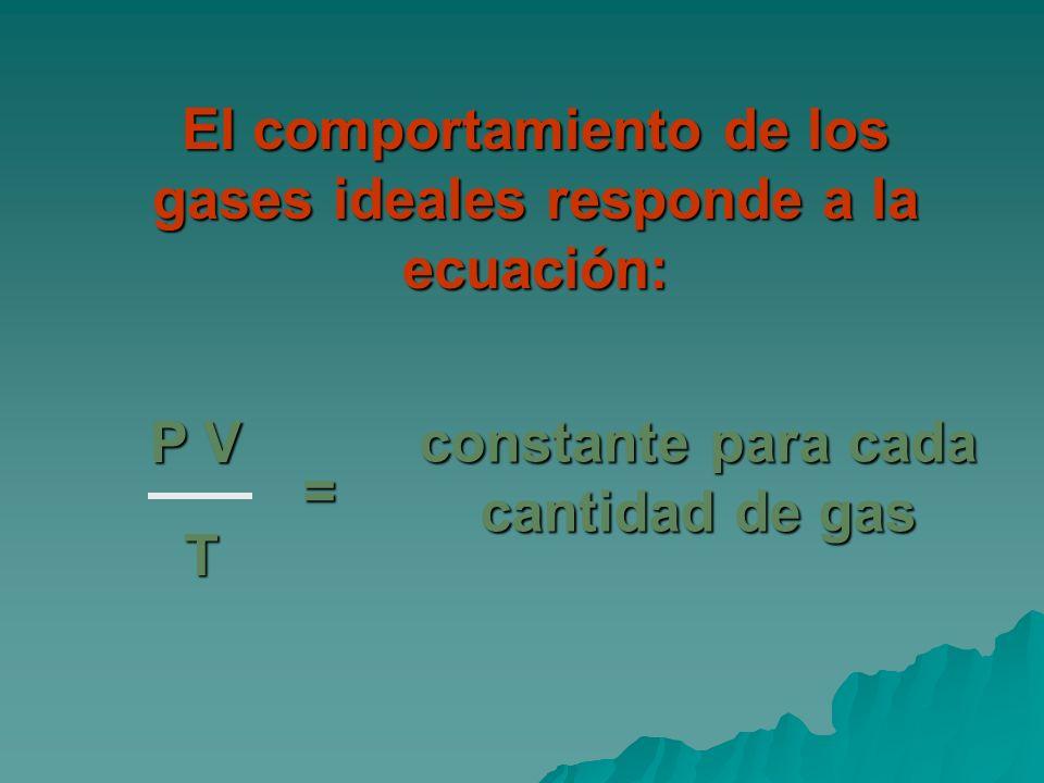 El comportamiento de los gases ideales responde a la ecuación: