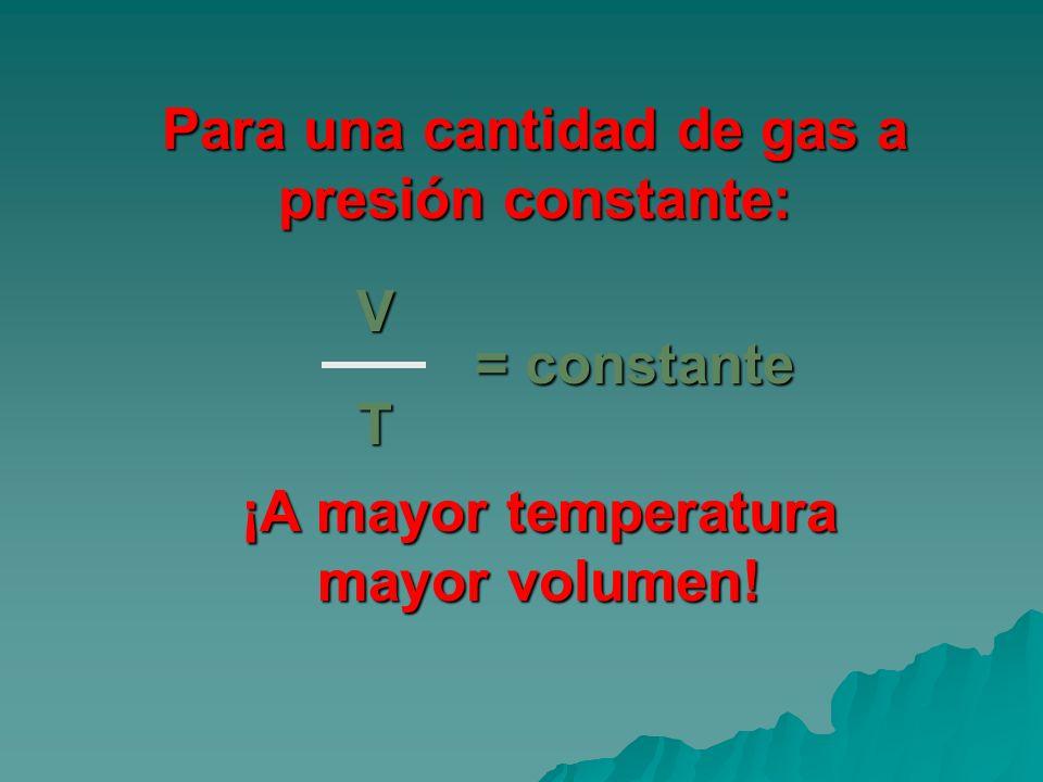 Para una cantidad de gas a presión constante: