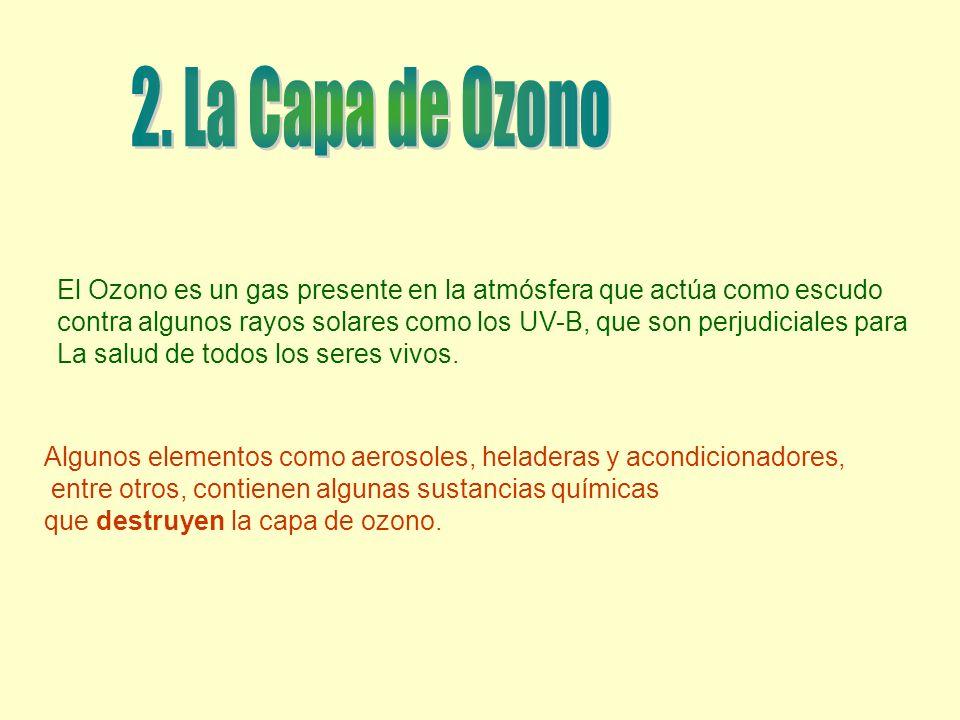 2. La Capa de Ozono El Ozono es un gas presente en la atmósfera que actúa como escudo.