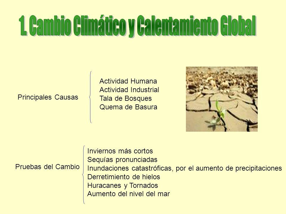 1. Cambio Climático y Calentamiento Global