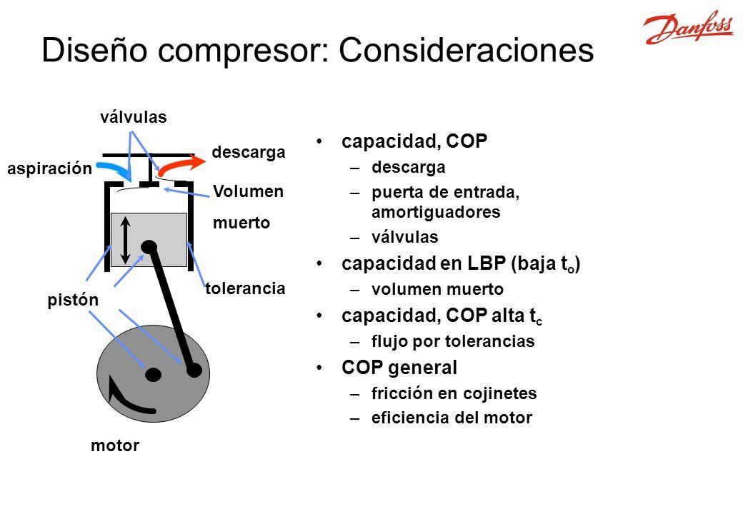 Diseño compresor: Consideraciones