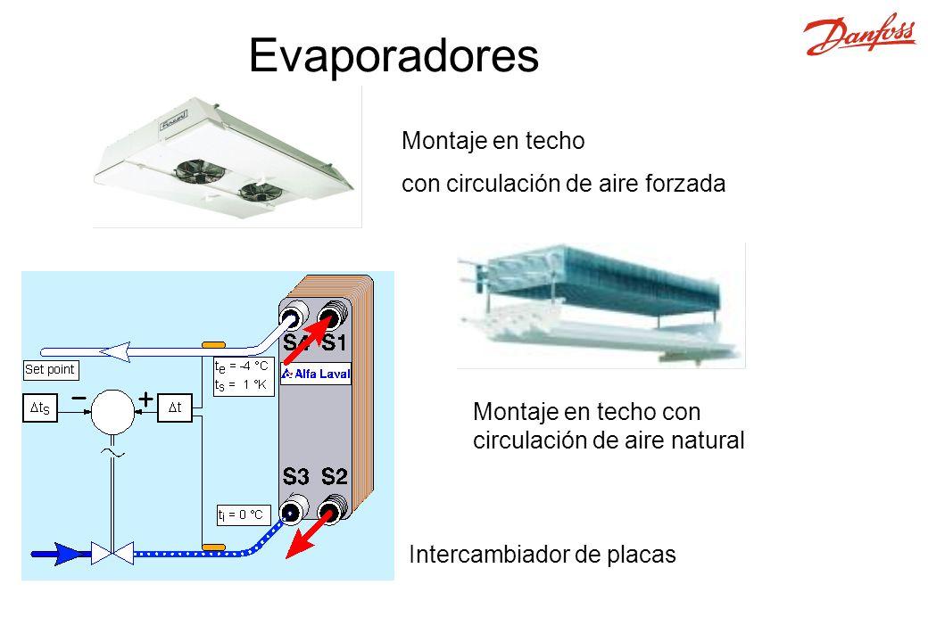 Evaporadores Montaje en techo con circulación de aire forzada
