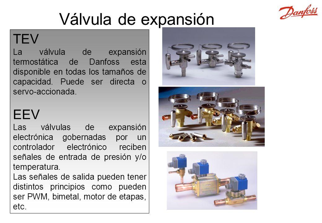 Válvula de expansión TEV EEV