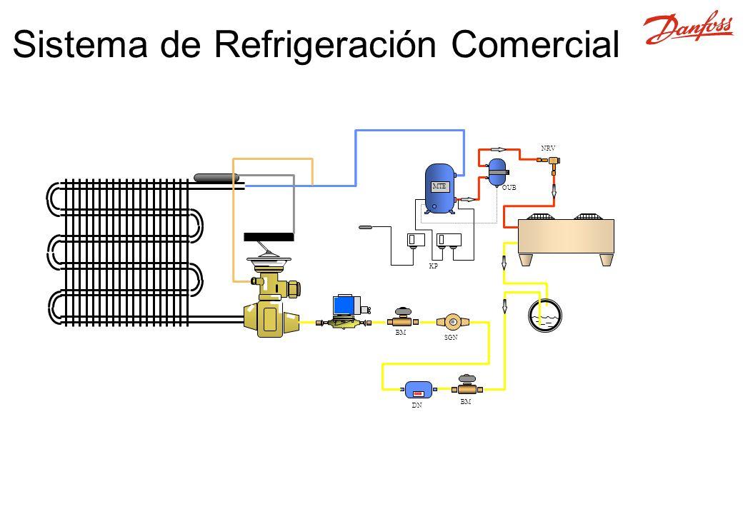 Sistema de Refrigeración Comercial