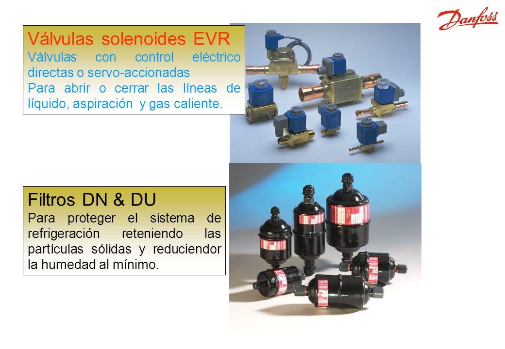 EVR, DML y DCL Válvulas solenoides EVR Filtros DN & DU