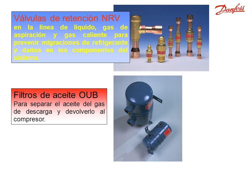 NRV, OUB Válvulas de retención NRV Filtros de aceite OUB