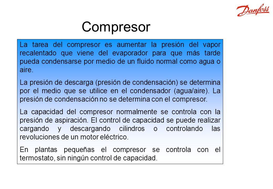 Compresor