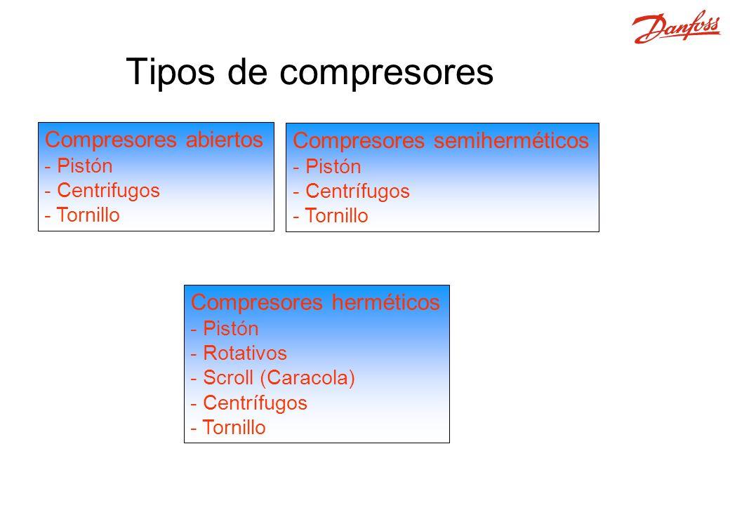 Tipos de compresores Compresores abiertos Compresores semiherméticos